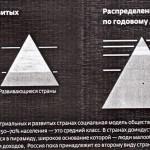 Shema_obshestva